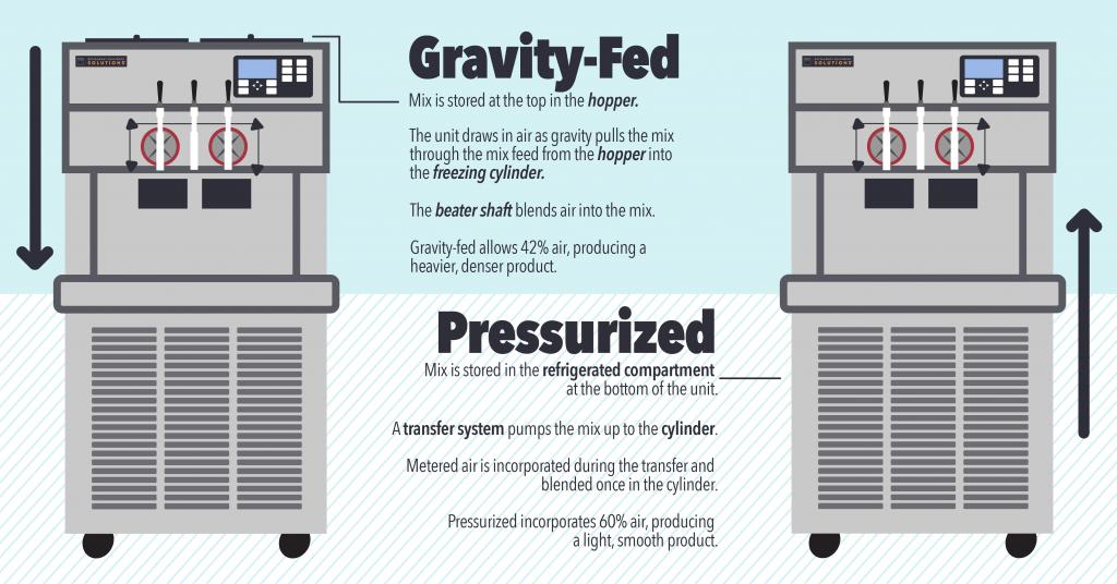 Frozen Treat Dispenser-03