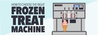 Ice Cream and Other Frozen Treat Machines: How to Choose